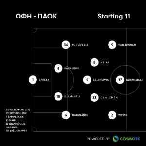 Το 4-5-1 του ΟΦΗ απέναντι στον ΠΑΟΚ